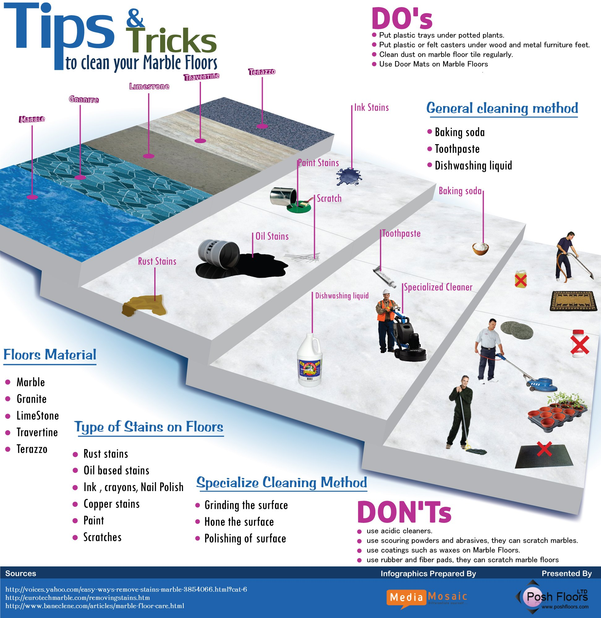 Infographic Tips Tricks To Clean Your Marble Floors