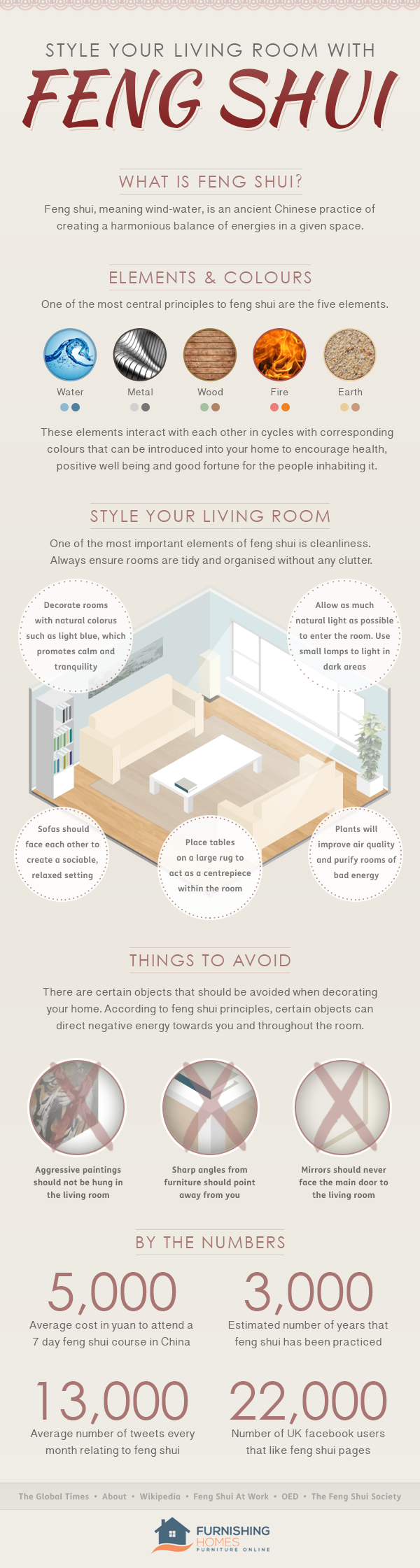 Infographic Style Your Living Room With Feng Shui