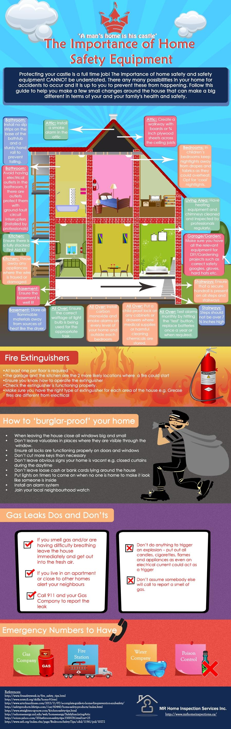 Home Safety Equipments