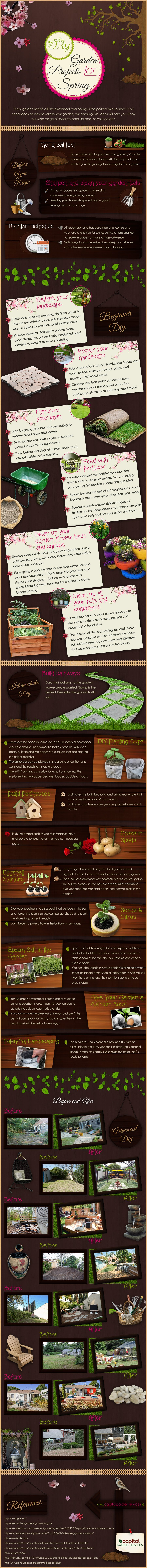 DIY-Garden-Projects-for-Spring