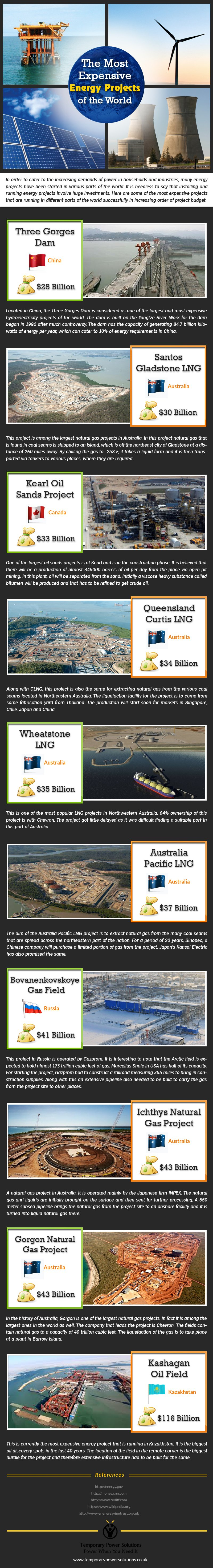 The Most Expensive Energy Projects of the World