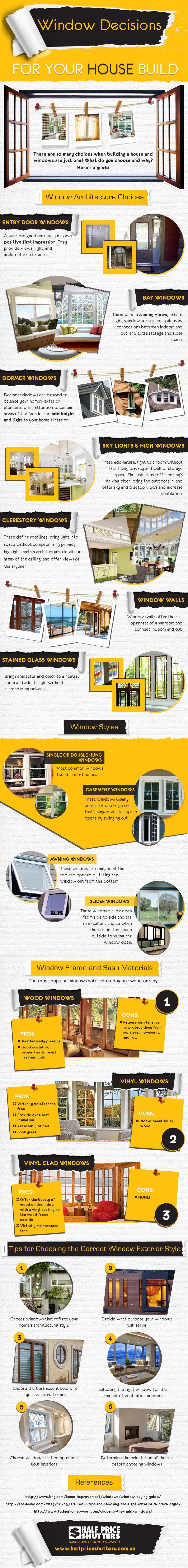 window-decisions-infographic