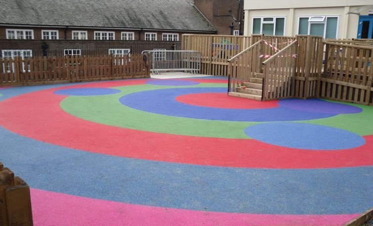 Playground Rubber Flooring Different Varieties And