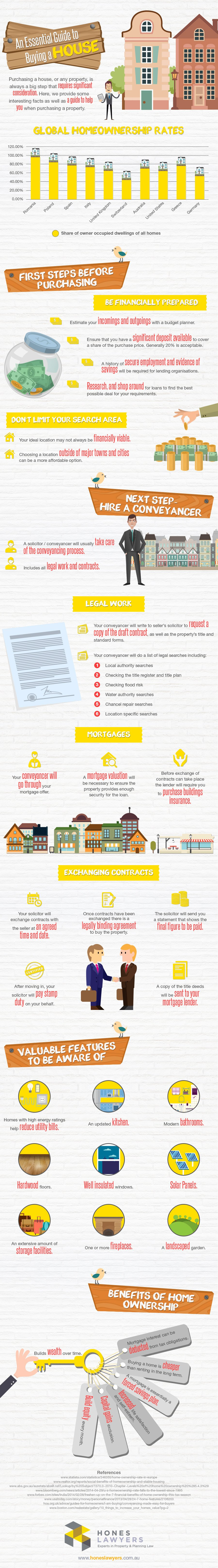 Essential-Guide-Buying-House
