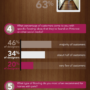 [Infographic] 2016 Hardwood Flooring Customer Preference Survey