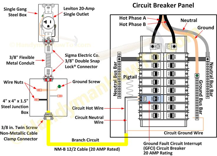 circuit breaker wiring diagram how to install a circuit breaker and outlet mycoffeepot org circuit breaker wiring diagram pdf install a circuit breaker and outlet